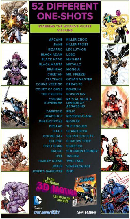 Photo - DC Comics Villains Month Checklist